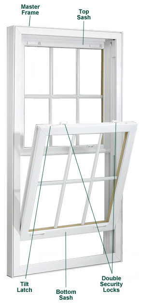 This Is The Style Of Double Hung Window Builder Has Installed In Our Condos